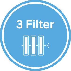 Blankotec-3-Filter-Corona-Filterung